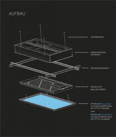 ettlin lichtdecke led streifen glas ambiloom lichtdecke. Black Bedroom Furniture Sets. Home Design Ideas